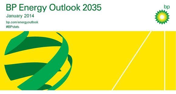 BP 2035 Yılı Enerji Görünümü Raporunu Yayımladı