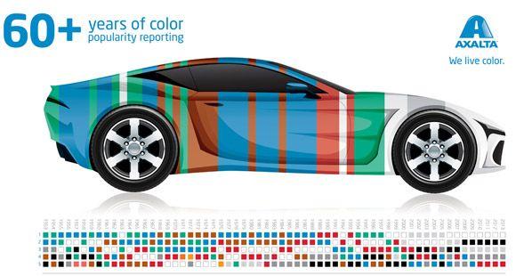 2013 Yılında Otomobilin Rengi Beyaz ve Siyah Oldu
