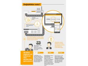 Lastikle İlgili Tüm Veriler Yeni AB Lastik Etiketinde!