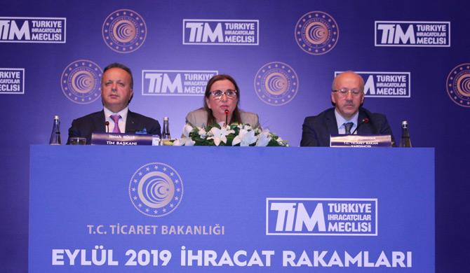 Türkiye İhracatçılar Meclisi'nin (TİM) verilerine göre Türkiye'nin ihracatı 2019 yılı eylül ayında 15 milyar 220 milyon dolara ulaşırken, otomotiv sektörü ihracatta yine ilk sırada yer aldı