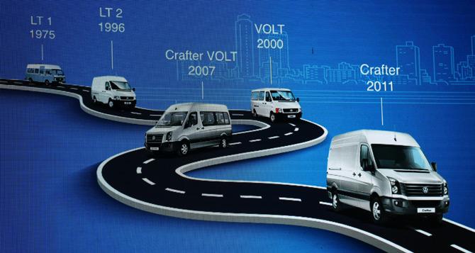 Segmentinin İddialısı Volkswagen Crafter Okul ve Servis Modellerini Tanıttı